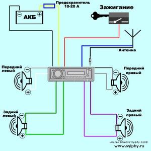 Rajah sambungan cdx 7580 sony sambung radio kereta anda sendiri sambung radio kereta anda sendiri swarovskicordoba Images